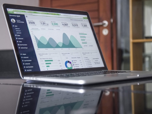 Ads & Analytics modules